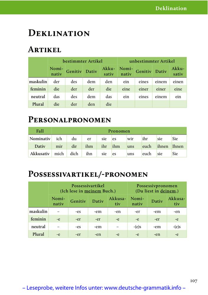 Leseproben Deutsche Grammatik Einfach Kompakt Und übersichtlich